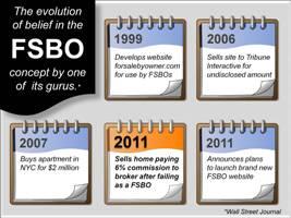 fsbo story